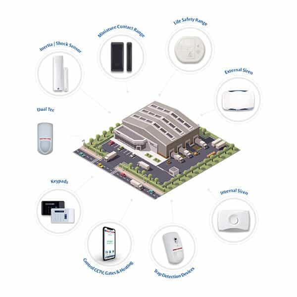 Wired Wireless (1)